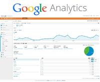 GoogleAnalyticsと連動