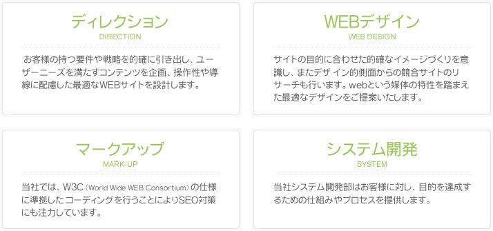 株式会社イーナのホームページ制作体制