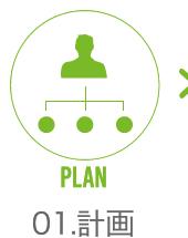 01.計画