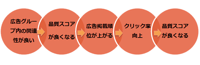 group_04